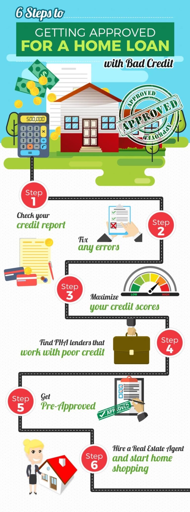 boost your credit score infographic